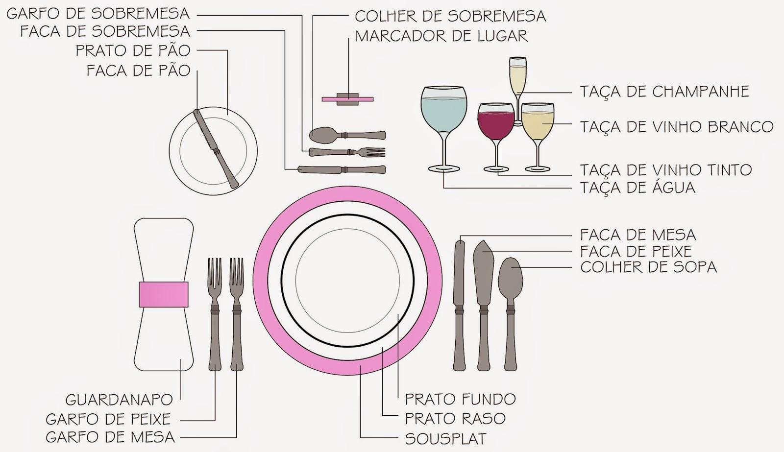 Dicas como arrumar a mesa para o dia dos namorados for Como montar una mesa